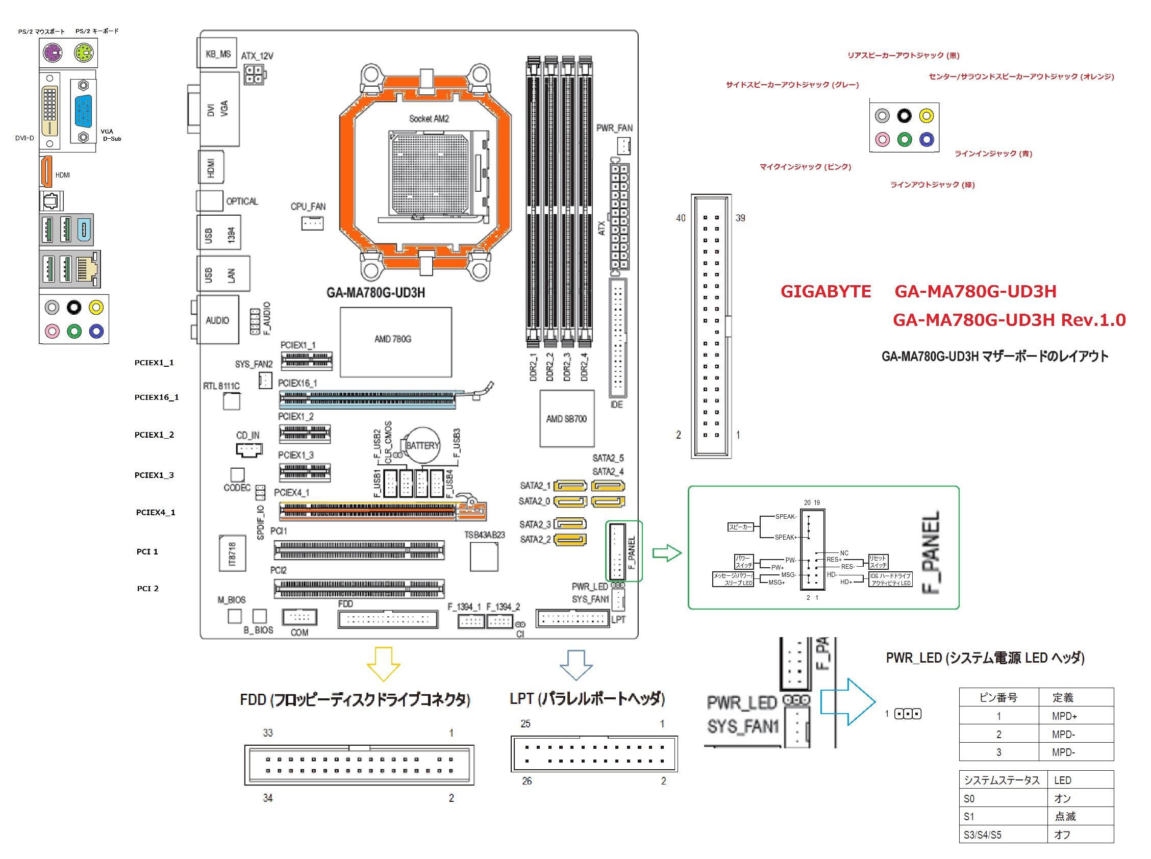 GIGABYTE GA-MA780G-UD3H MICROSOFT UAA DRIVER FOR WINDOWS MAC